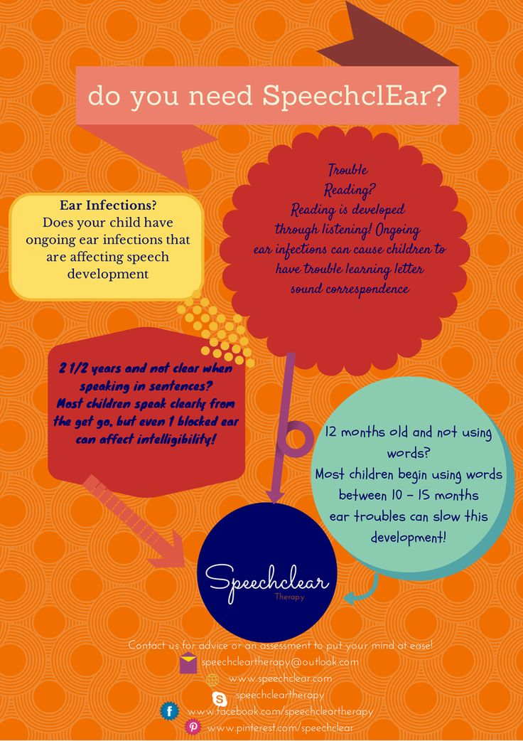 Do you need speech therapy / speech pathology? Has your child had a history of middle ear infections, glue ear, grommets?  Now you may be noticing slow speech and language development, or difficulty learning how to read! Shoot us an email with questions and we will help you where possible!