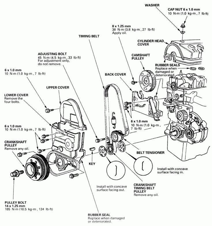 Engine Diagram Of 6 Honda Accord di 2020