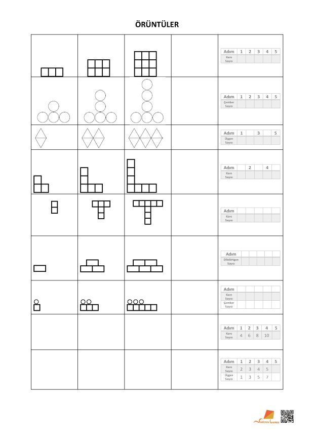 5 Sinif Matematik Dersi Oruntuler Calisma Kagidi Matematik