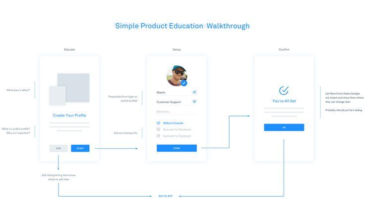 Simple Product Education Walkthrough / Intercom