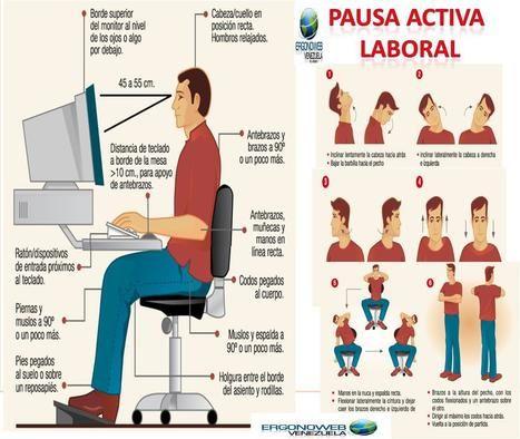 Pausa Activa Laboral - ERGONOMIA Y SALUD OCUPACIONAL (infografía)   Bibliotecas Escolares Argentinas   Scoop.it