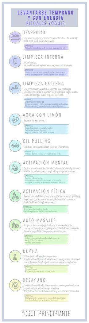 Cómo levantarse temprano y con energía. Hábitos para el éxito.