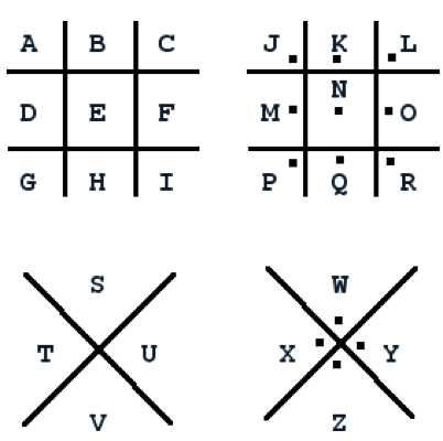 Superman Code Letters Numbers