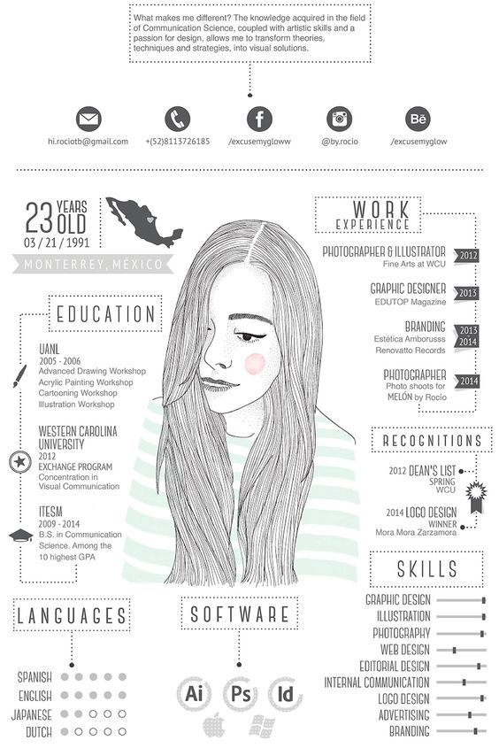 67 best Resumes images on Pinterest Resume ideas, Cv design and - top notch resume