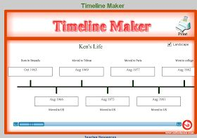 US History Teachers Blog: Quick Formative Quizzes and Timeline Maker