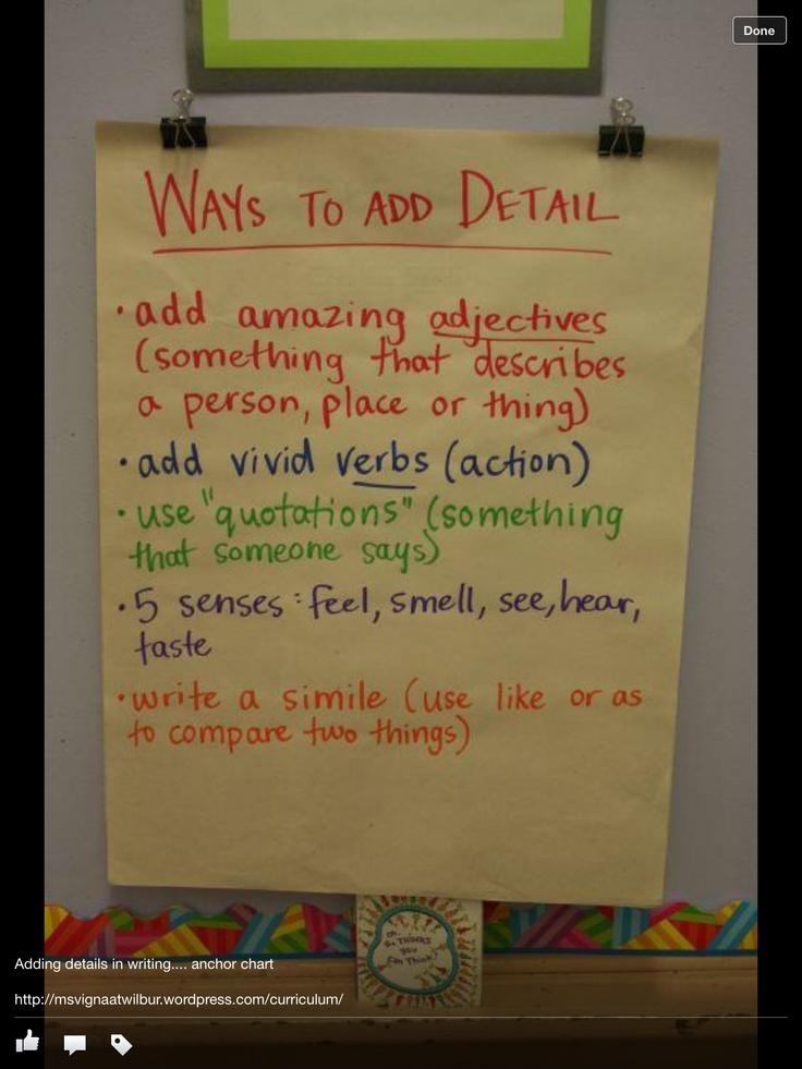 Work on Writing: Upper Elementary BUNDLE + Writing Anchor Charts