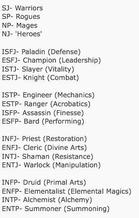 Fantasy MBTI Roles//HELLZ YEAH I'M AN ALCHEMIST! *fist pumps*