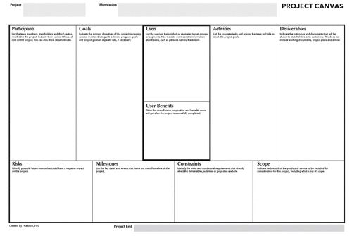 The Project Canvas