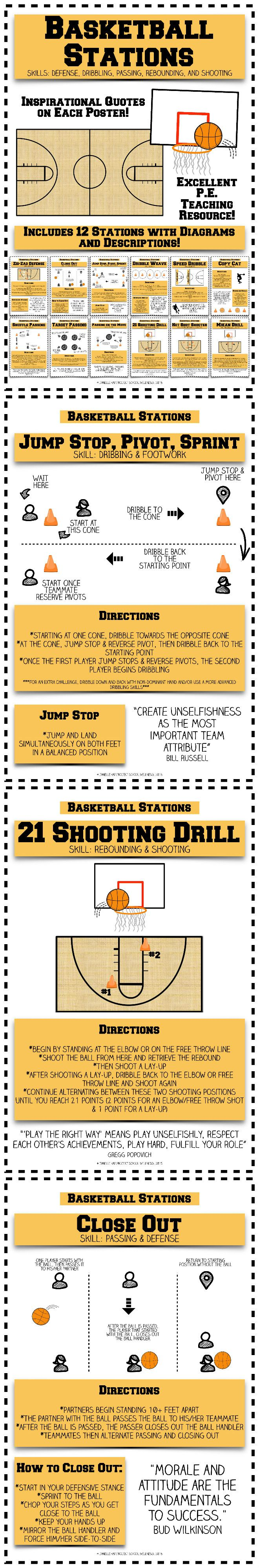 Basketball Stations - PE Stations - PE Resources