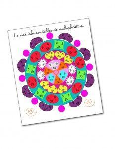 Mandala des tables de multiplication