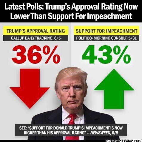 June 10 2017 Latest poll