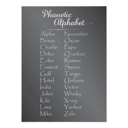 Whiskey Tango Foxtrot Movie Quote: Best 25+ Nato Phonetic Alphabet Ideas On Pinterest