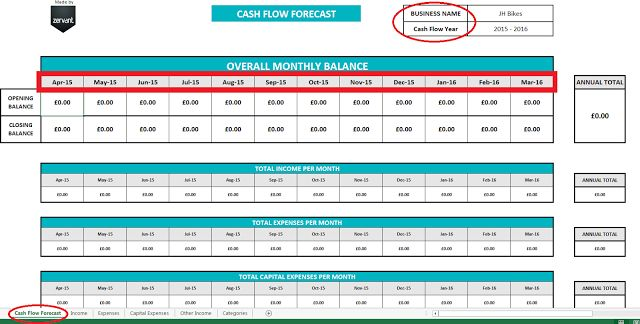 Download 1 Year Cash Flow Template