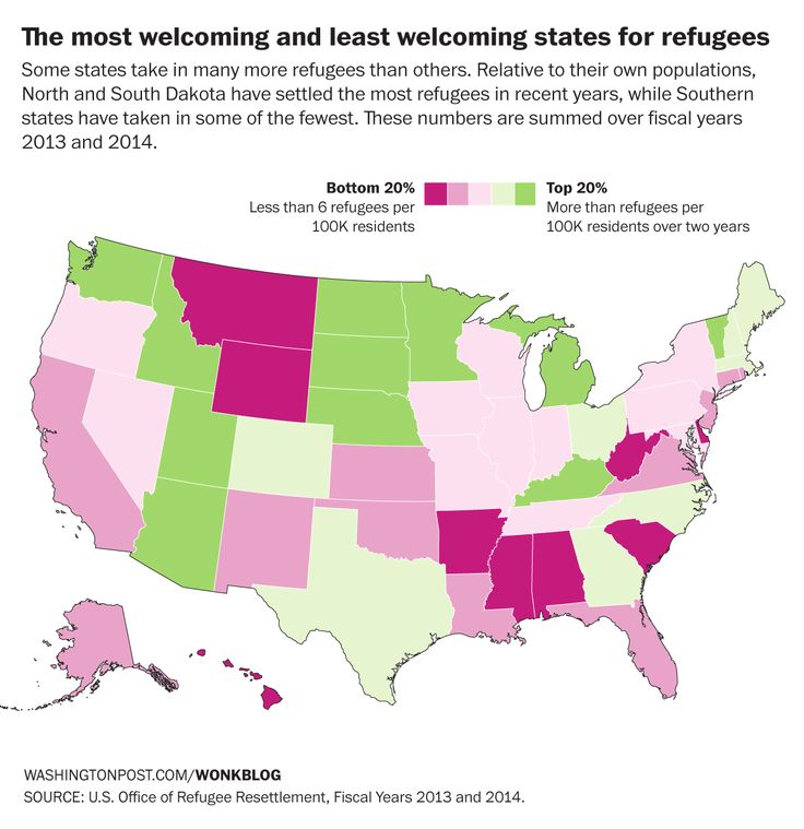 A Look At Where In The United States Refugees End Up