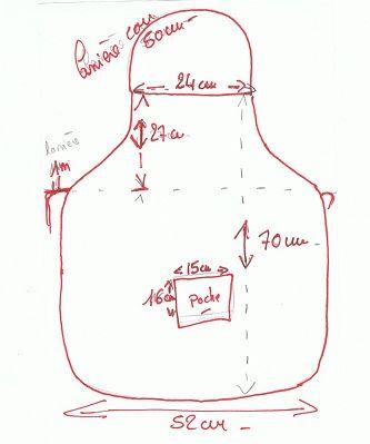 1000 id es sur le th me tablier pour hommes sur pinterest tabliers tabliers de jean et. Black Bedroom Furniture Sets. Home Design Ideas