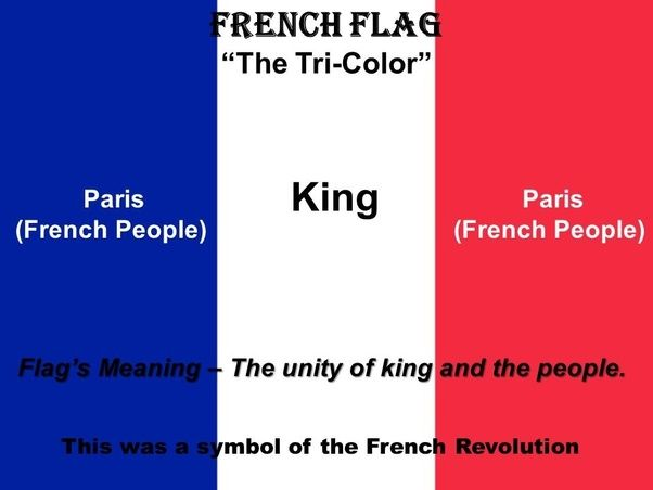 Image Result For French Flag Color Meanings France Flag France National Flag French Flag Colors