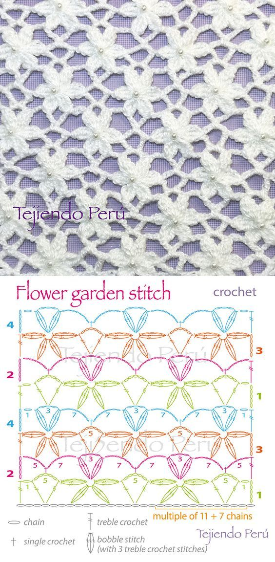 Crochet Flower Garden Stitch - Chart ❥ 4U hilariafina http://www.pinterest.com/hilariafina/: