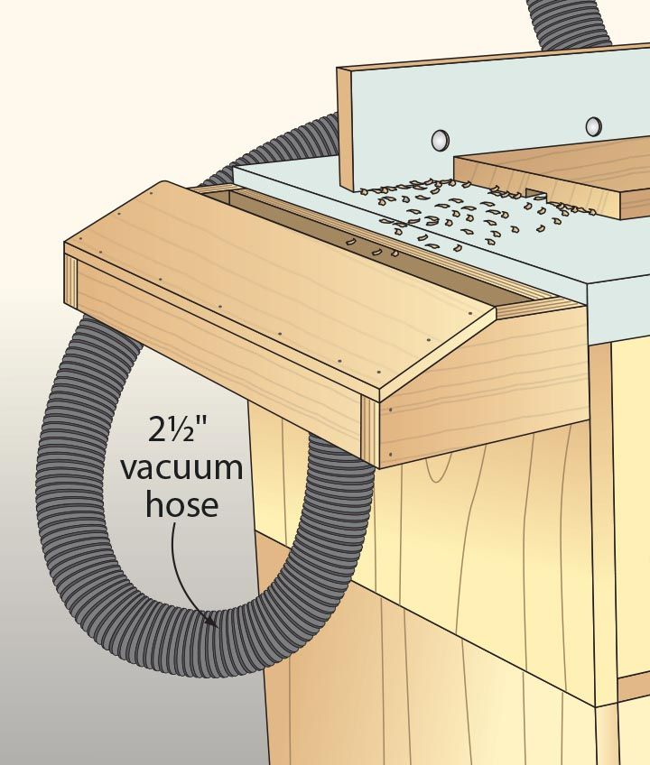 """Even with a dust-collector hose attached to my router table's fence, chips and sawdust still manage to escape—generally toward the outfeed side of the table. To collect that debris, I built a simple plywood bin with an opening on top to catch the chips and a hole in the bottom to fit a 2 1/2"""" vacuum hose. By joining that hose with the one already attached to the router-table fence, I only have one dust-collector hookup to concern myself with. —Thomas Freh, Newfane, N.Y."""