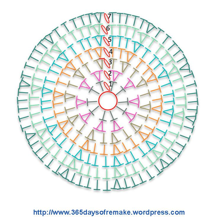 http://365daysofremake.wordpress.com/2012/10/17/%D7%94%D7%A2%D7%99%D7%92%D7%95%D7%9C-%D7%94%D7%9E%D7%95%D7%A9%D7%9C%D7%9D/