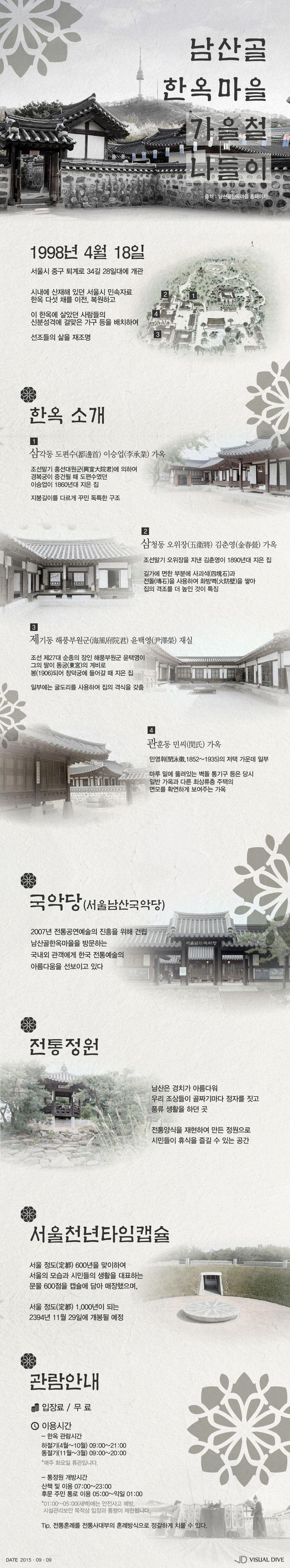 시내에서 즐기는 풍류, 남산골 한옥 마을 [인포그래픽] #Korean_house / #Infographic ⓒ 비주얼다이브 무단 복사·전재·재배포 금지