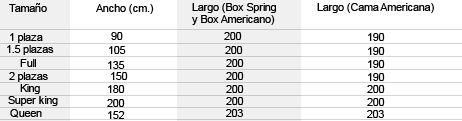 diferencia entre box spring y cama americana - Buscar con Google