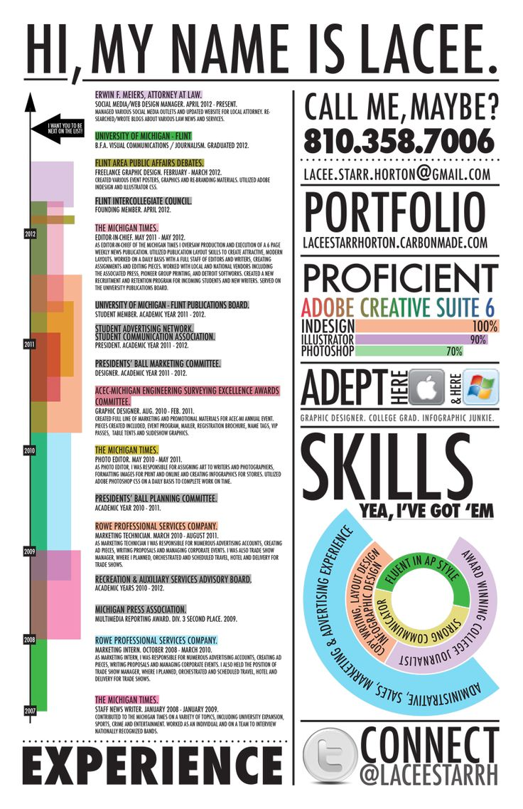80 best ..NicE cV.. images on Pinterest | Resume templates, Creative ...