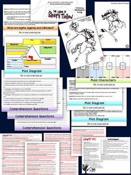 The Legend Of Sleepy Hollow Plot Diagram Star Delta Wiring Reading Writing Craftivity And Flip Book Teacherspayteachers Com Elementary Workbooks