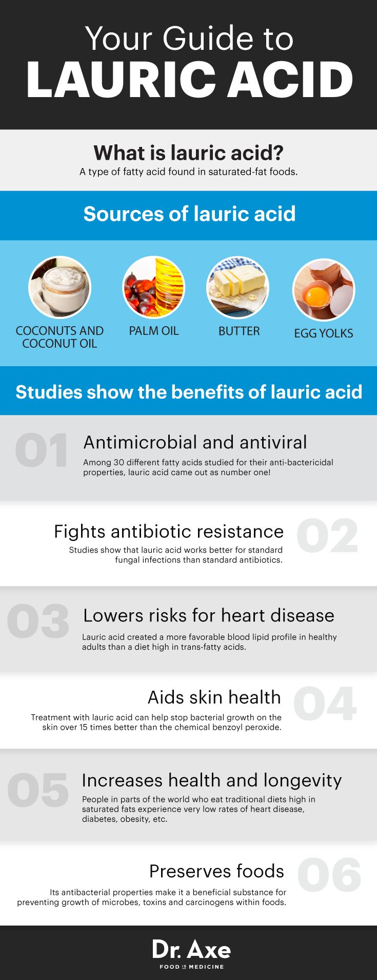 Lauric acid guide - Dr. Axe http://www.draxe.com #health #holistic #natural
