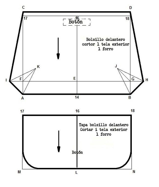 padrão de mochila