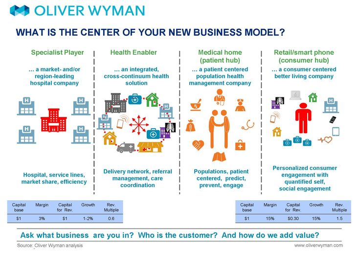 ssis framework template - 76 best the oliver wyman health innovation center images