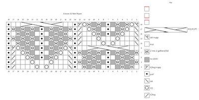 Estonian lace knitting chart with symbols and stitch abbreviations.