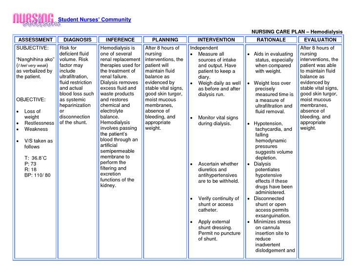 Nursing Care Plan Hemodialysis Nursing Crib Nursing