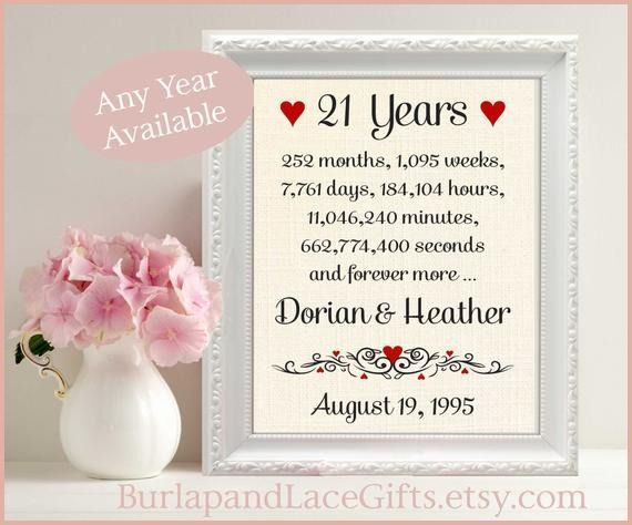 Wonderful 21st Wedding Anniversary Gifts For Husband With Photos