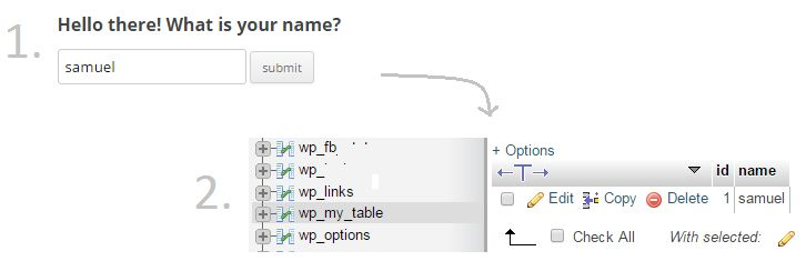 How to create a database table and insert data into it with an HTML form