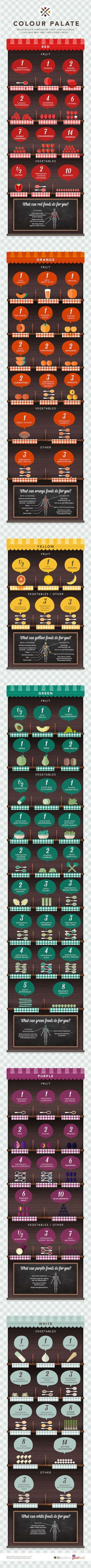 Healthy eating starts with a balanced, varied diet, and making sure you're getting enough fruit and vegetables is key. Find out how much constitutes a portion of your five-a-day with our handy #infographic...