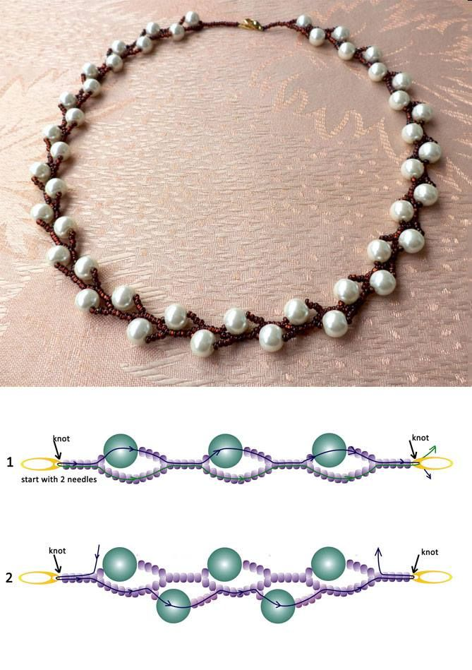Don't tell me you can't read this bead diagram! So easy to follow, right!?  Maybe sometimes...but To start, you'll need 2 needles.... ~ Seed Bead Tutorials