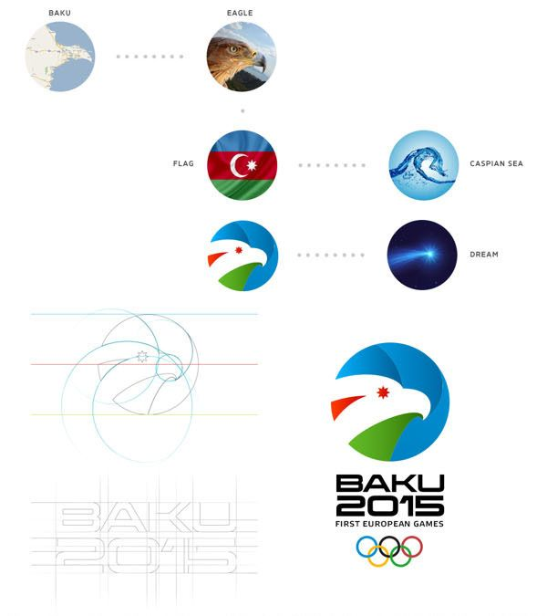 17 best images about logo design process on pinterest logos melbourne and creative