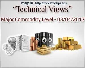 Mcx Free Tips website for Commodity Market of India. Today Intraday Trading Calls with Support, LME & Live Price charts of Gold, Silver, Crude, Copper, Zinc, Gas http://mcx.freetips.tips