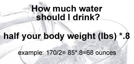 Anytime Health answers: How much water should I drink each day?