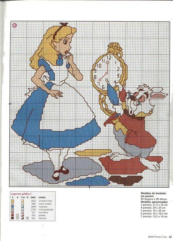 Just Cross Stitch Patterns | Learn craft is facilisimo.com alice