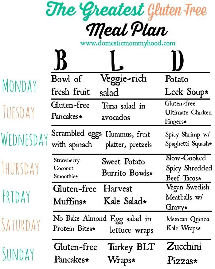 Best 25+ Free Meal Plans Ideas On Pinterest | Free Diet Plans