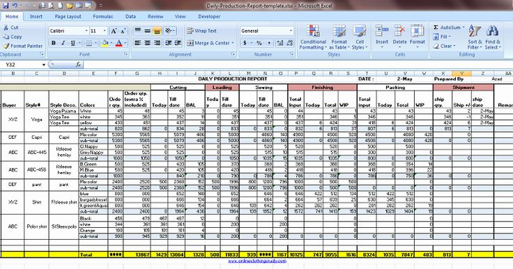 Production Planning Excel Template Fresh Daily Production