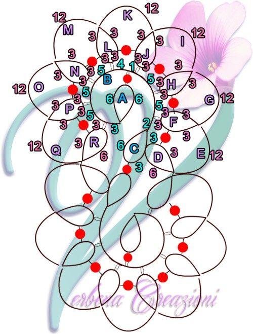 wzór przez nieskończoność kreacji werbeny