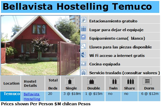 http://www.bellavistahostelling.com/