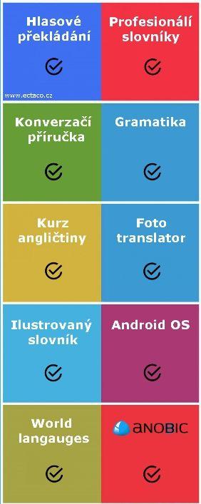 Prekladace Anobic