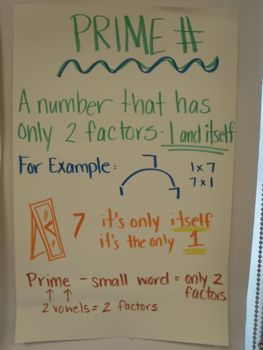 Anchor Charts - Math - Ms. Glantz    I have died and gone to heaven with all these math anchor charts!!!