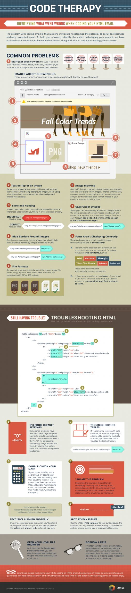 CODE THERAPY    Identifying What Went Wrong When Coding Your HTML Email    The problem with coding email is that just one miniscule misstep has the potential to derail an otherwise perfectly executed email. To help you correctly identify the culprit sabotaging your project, we have outlined some common problems and solutions, along with tips to make your coding job a success.
