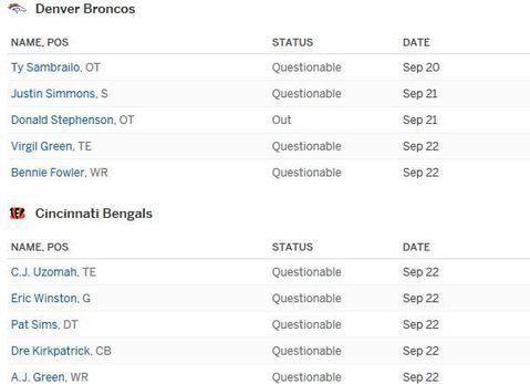 Broncos vs Bengals Live Stream    more :: http://broncosvsbengalslivestream.co/