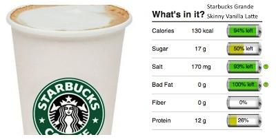 Bilderesultat for skinny latte vanilla