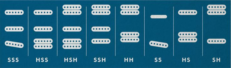 Decoding Standard Pickup Arrangements H-S-S? S-S-S? — Learn how to read this confusing shorthand.